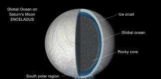 Невероятная находка NASA на спутнике Сатурна