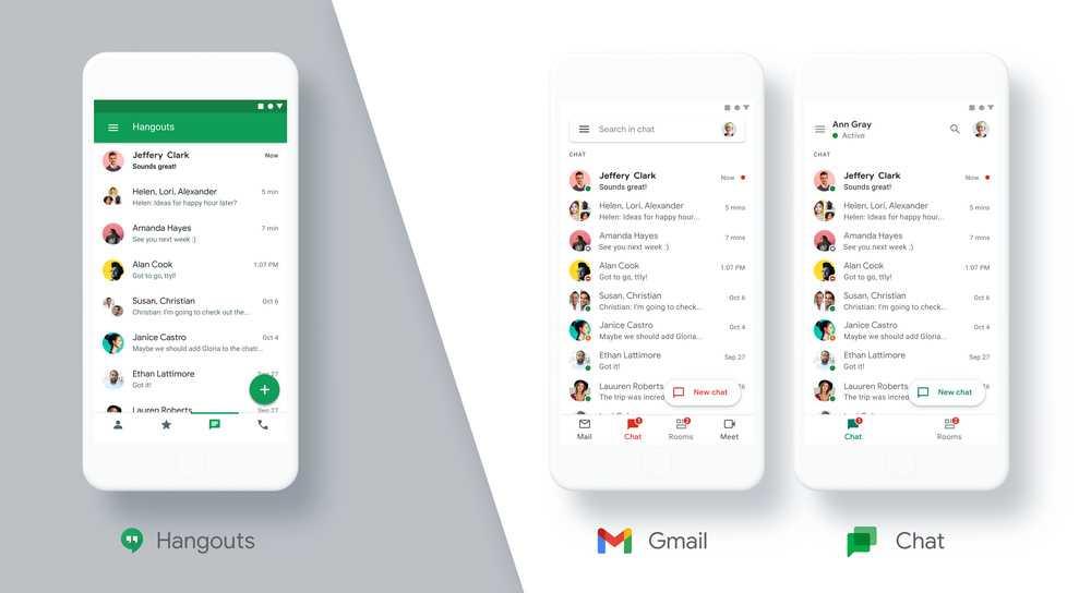Переход Google Hangouts на Google Chat