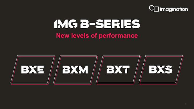 Imagination объявляет о выпуске IP GPU серии B: масштабирование с помощью нескольких GPU
