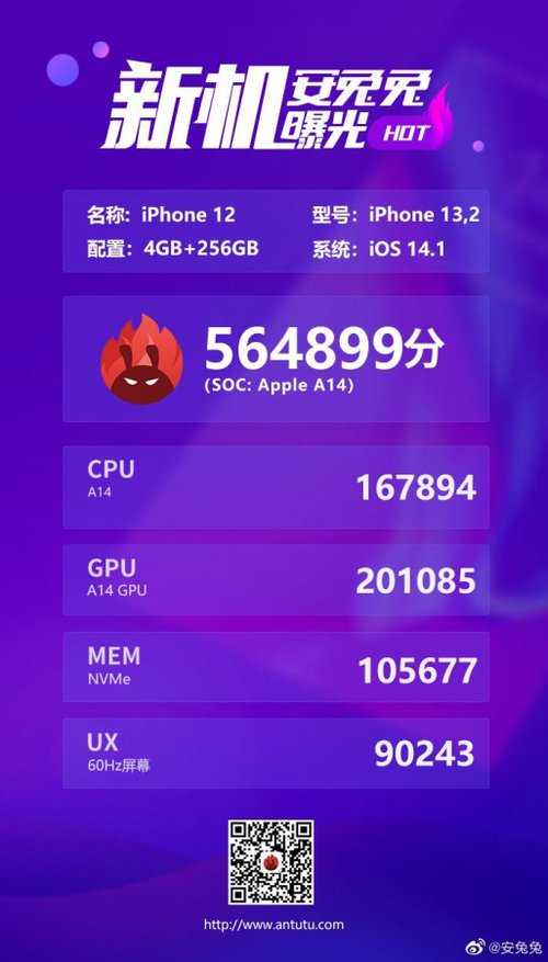 AnTuTu iPhone 12 / фот. AnTuTu