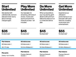 Тарифы Verizon 5G