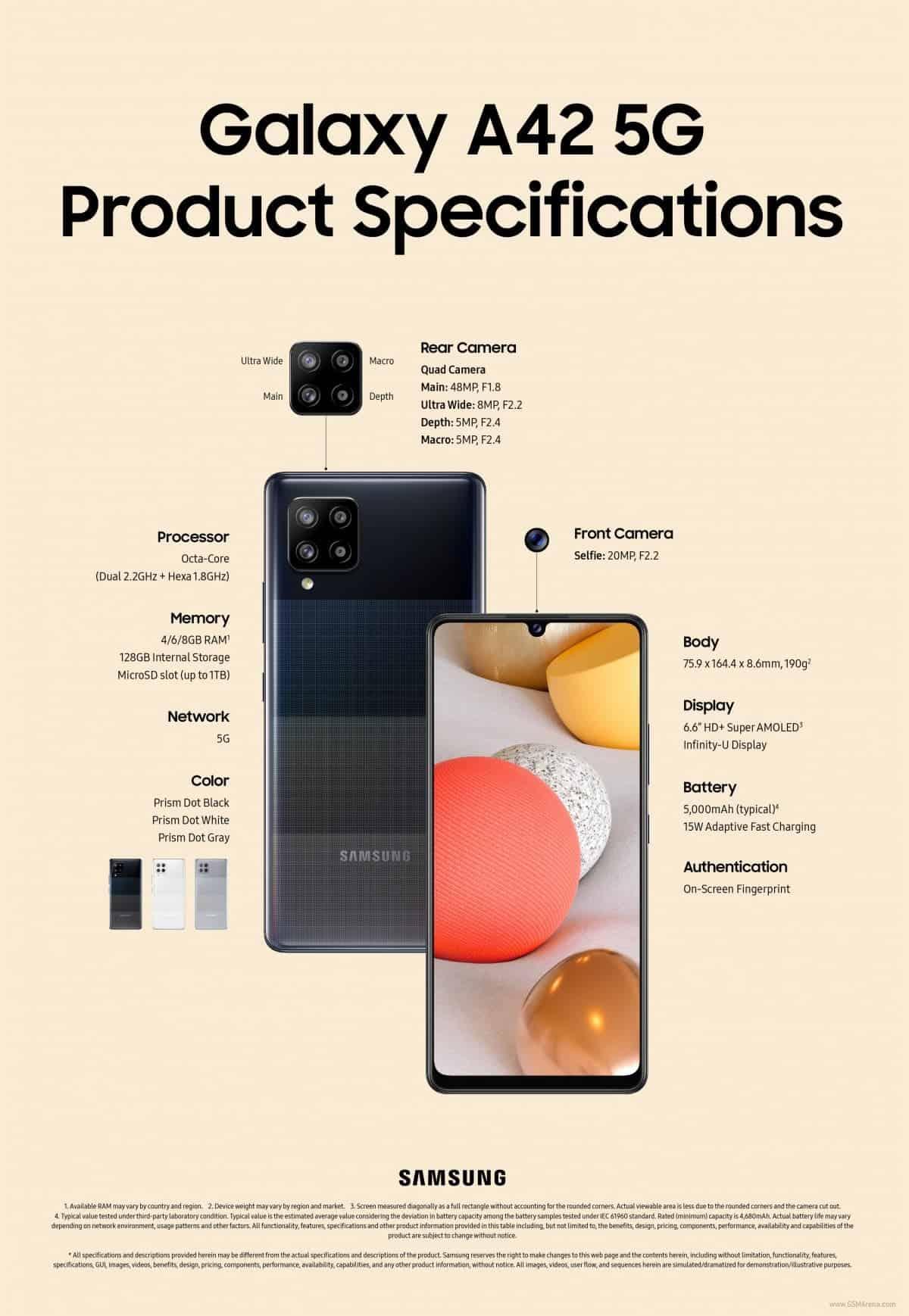 Официальные характеристики и дизайн Samsung Galaxy A42 5G просочились