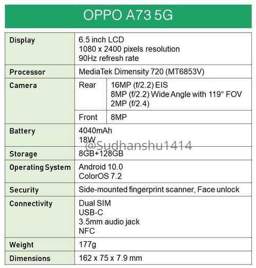 OPPO A73 5G / фот. Судханшу