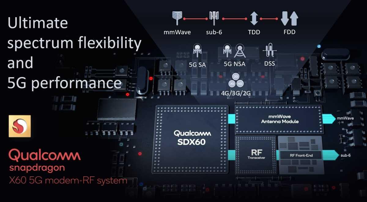 Судебные документы показывают, что Apple будет использовать модемы Qualcomm 5G до 2023 года