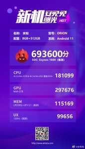 Телефон «Орион» с Exynos 1080 появляется на AnTuTu, опережая телефоны S865 + в тесте GPU