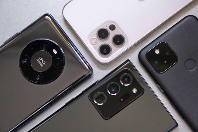 Обзор AnandTech за 2020 год: флагманский мобильный телефон