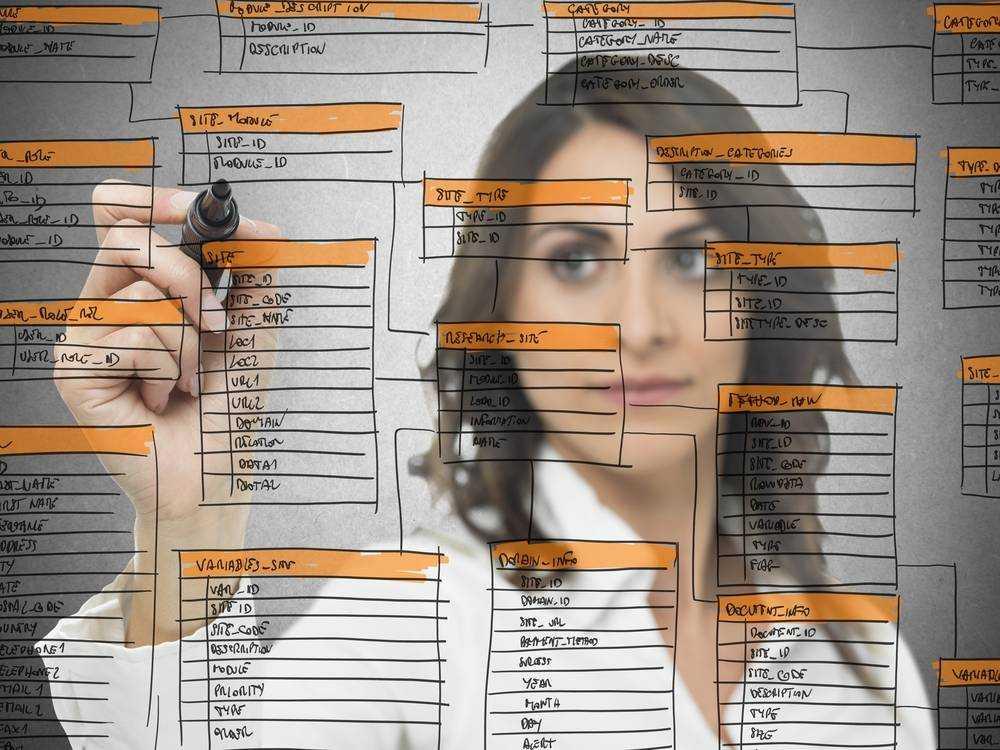 MariaDB угождает пользователей Microsoft Power BI своим адаптером запросов • The Register